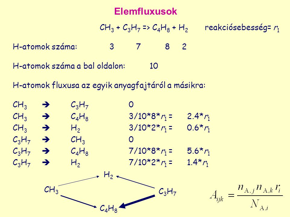 Elemfluxusok CH3 + C3H7 => C4H8 + H2 reakciósebesség= r1