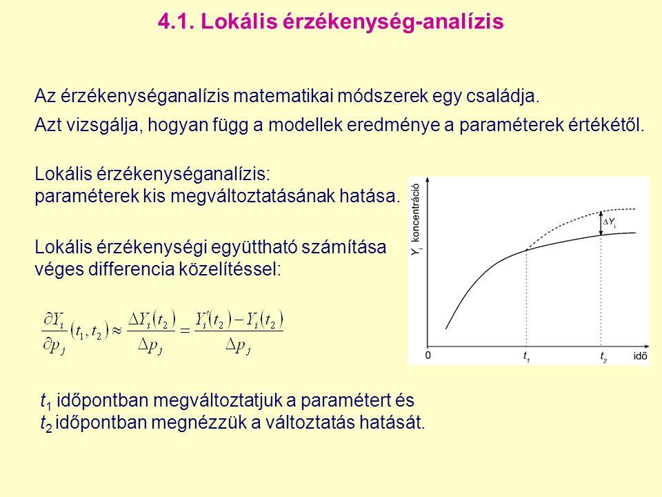 4.1. Lokális érzékenység-analízis
