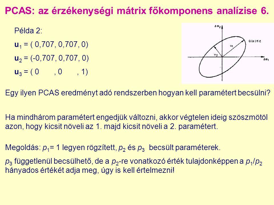 PCAS: az érzékenységi mátrix főkomponens analízise 6.