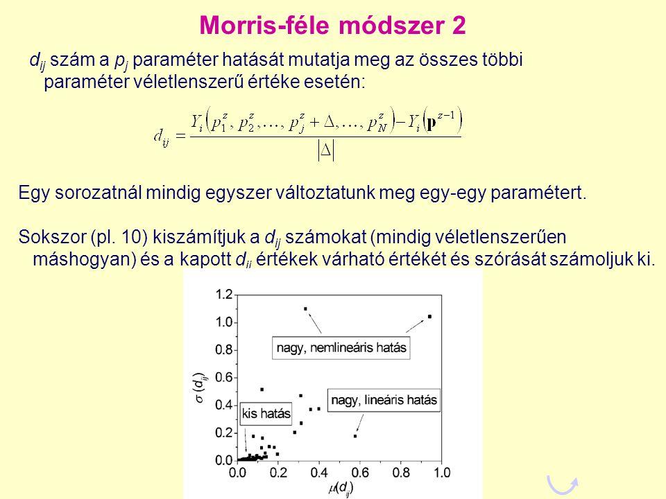 Morris-féle módszer 2 dij szám a pj paraméter hatását mutatja meg az összes többi paraméter véletlenszerű értéke esetén:
