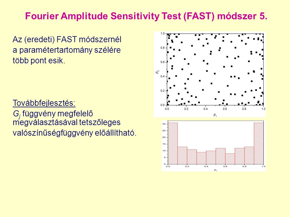 Fourier Amplitude Sensitivity Test (FAST) módszer 5.