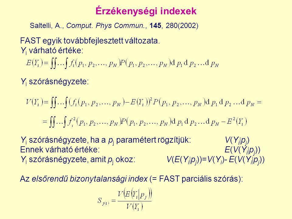 Érzékenységi indexek FAST egyik továbbfejlesztett változata.
