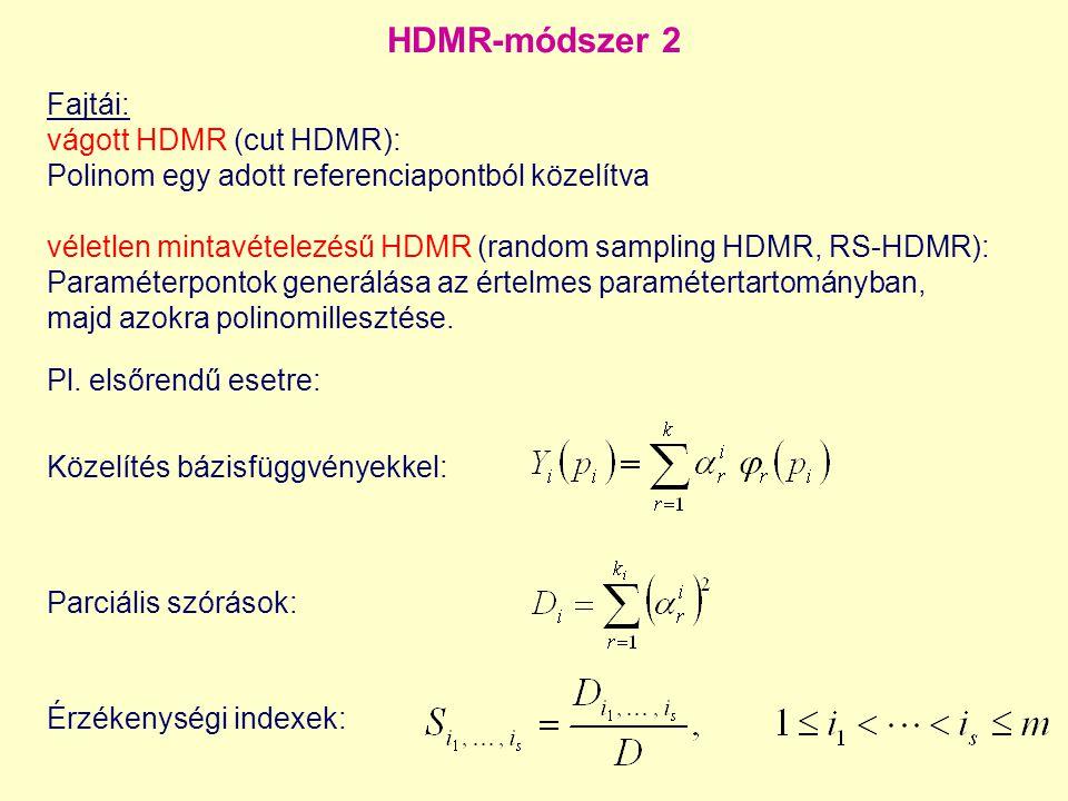 HDMR-módszer 2 Fajtái: vágott HDMR (cut HDMR):