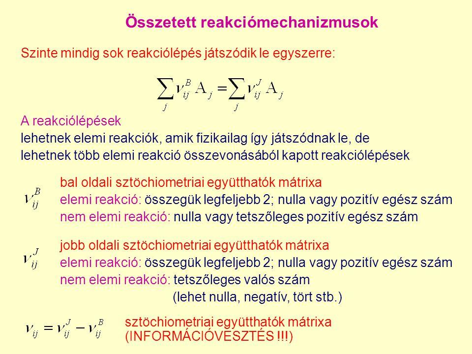 Összetett reakciómechanizmusok