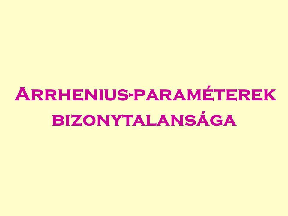 Arrhenius-paraméterek