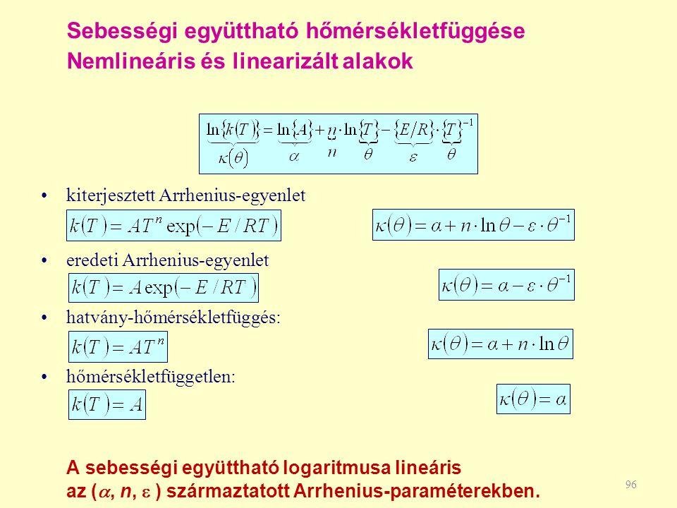 Sebességi együttható hőmérsékletfüggése Nemlineáris és linearizált alakok