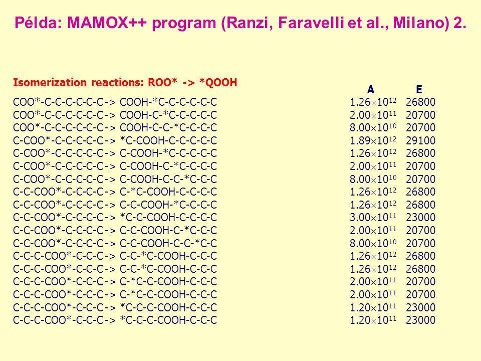 Példa: MAMOX++ program (Ranzi, Faravelli et al., Milano) 2.
