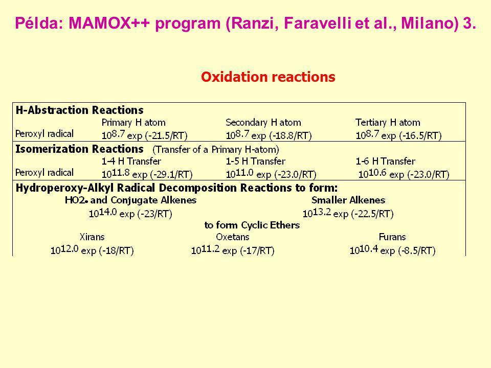 Példa: MAMOX++ program (Ranzi, Faravelli et al., Milano) 3.
