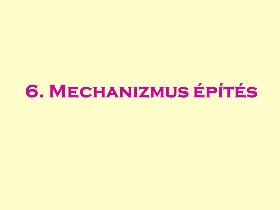 6. Mechanizmus építés