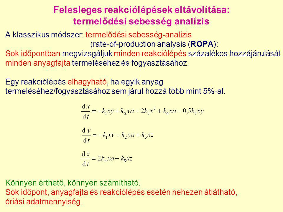 Felesleges reakciólépések eltávolítása: termelődési sebesség analízis