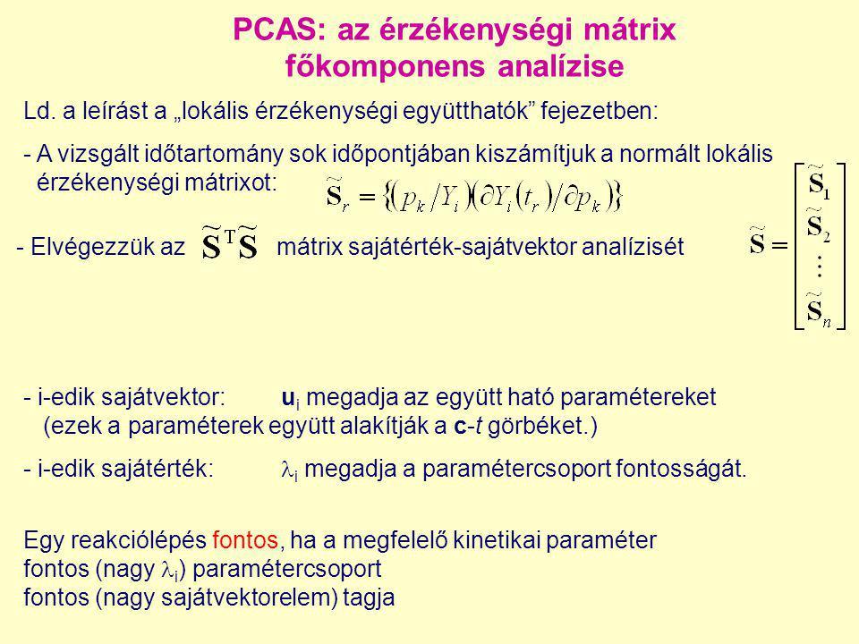 PCAS: az érzékenységi mátrix főkomponens analízise