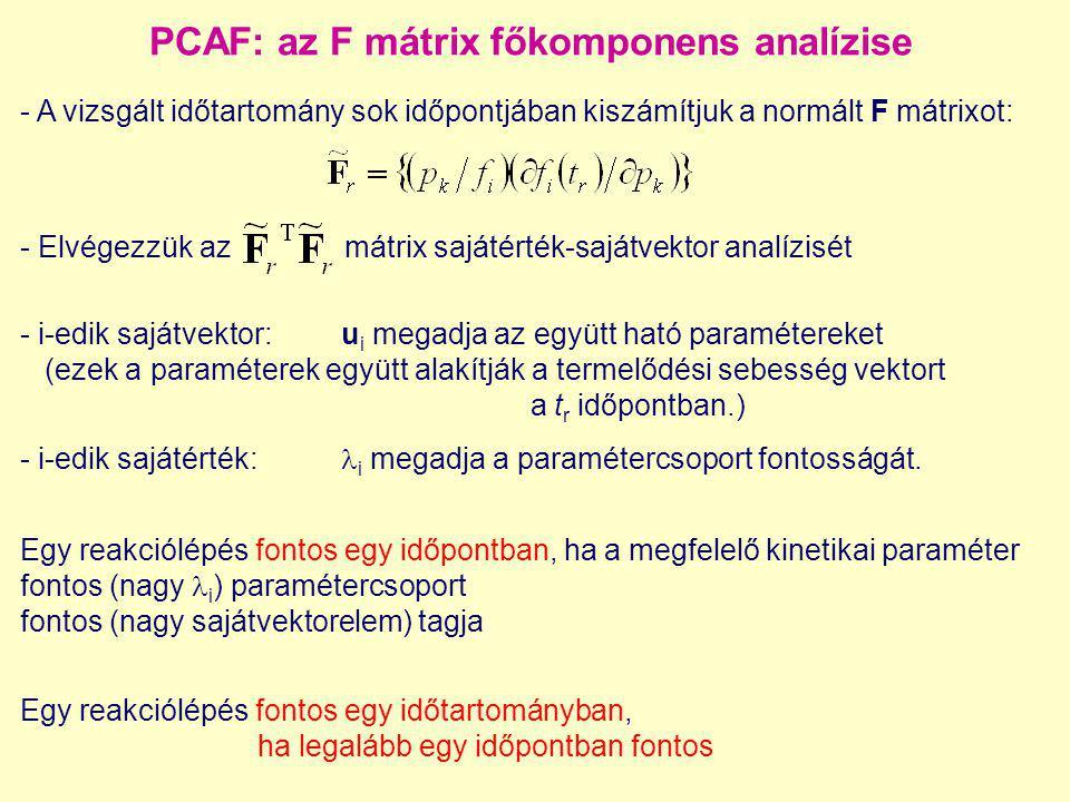 PCAF: az F mátrix főkomponens analízise