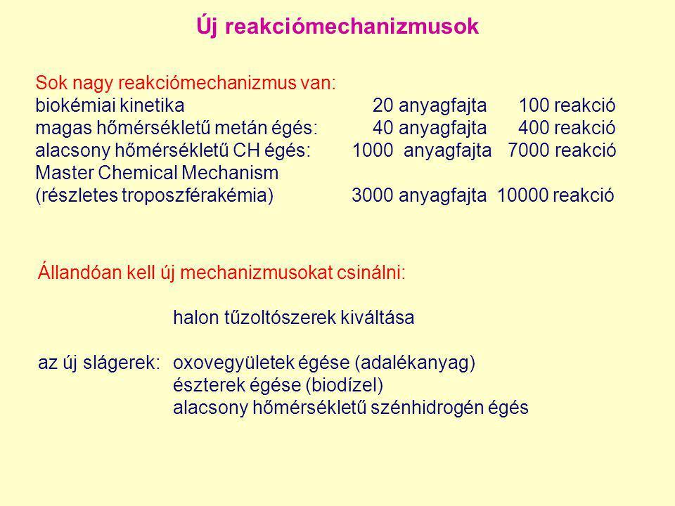 Új reakciómechanizmusok