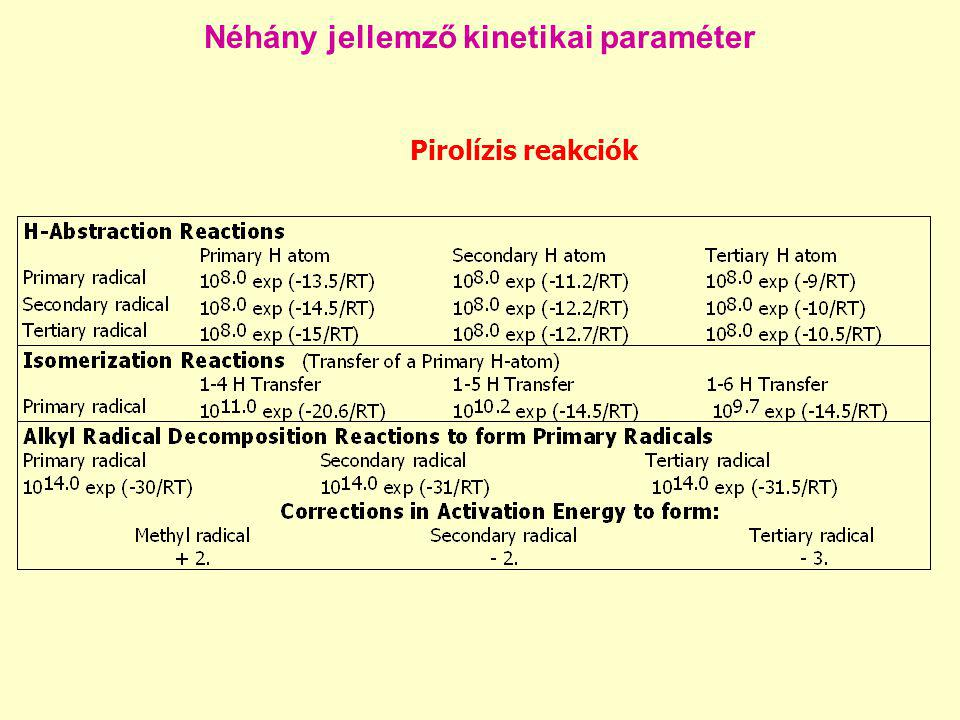 Néhány jellemző kinetikai paraméter