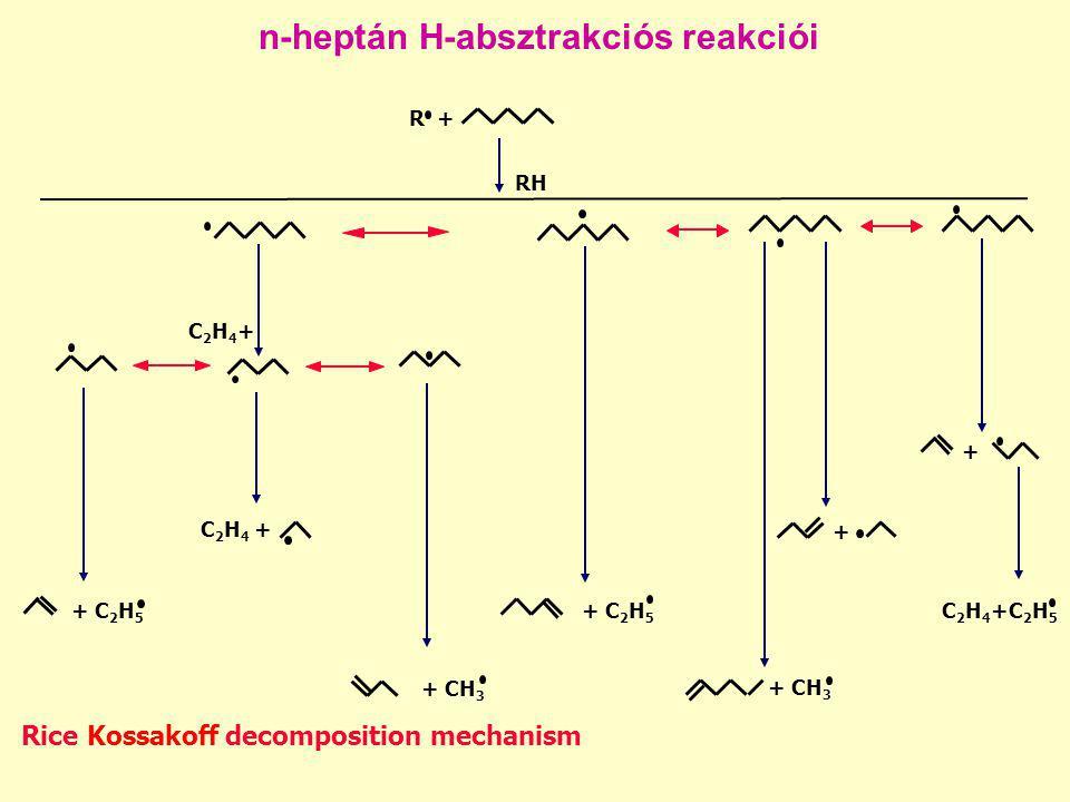 n-heptán H-absztrakciós reakciói