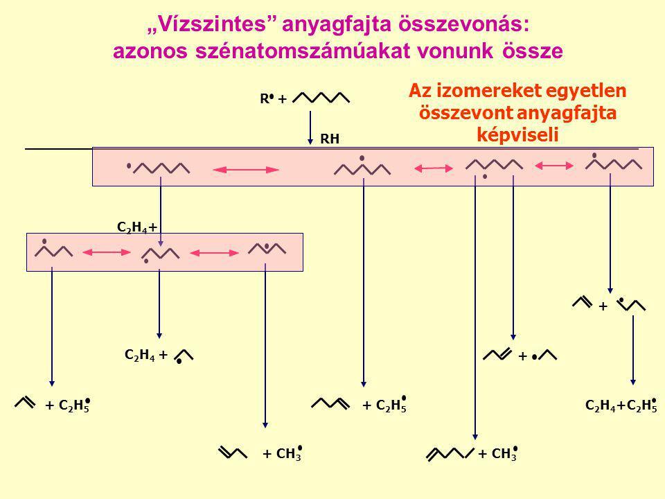 Az izomereket egyetlen összevont anyagfajta képviseli