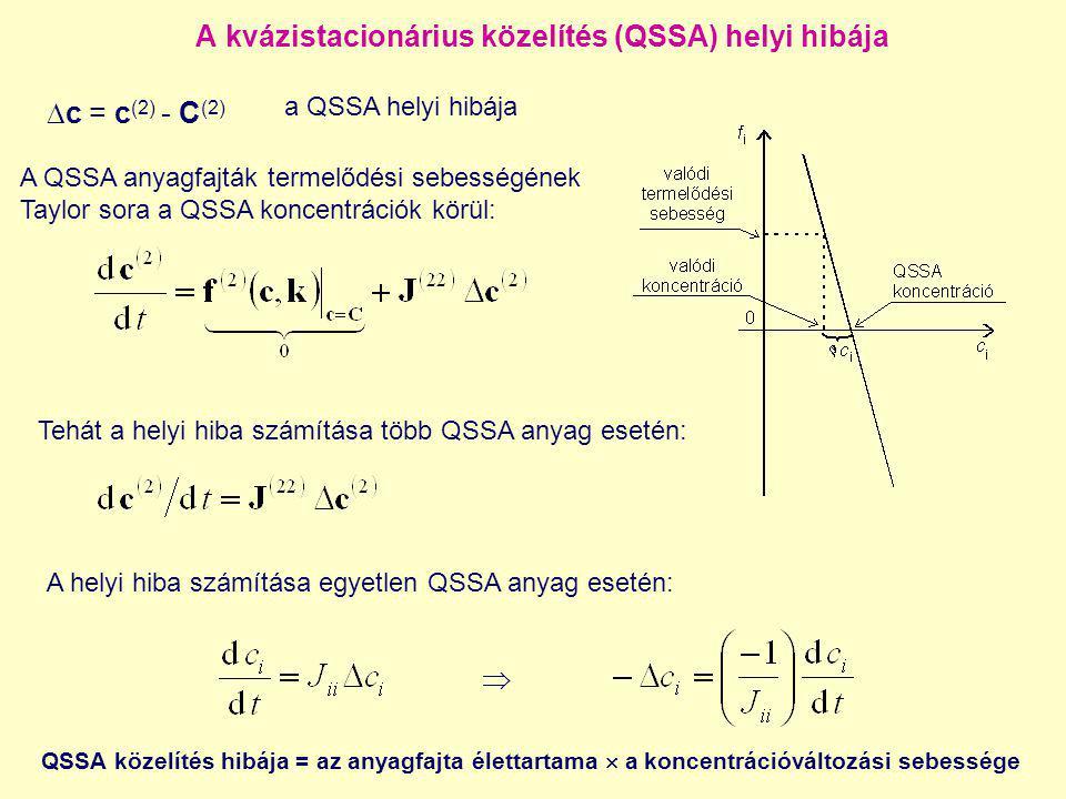 A kvázistacionárius közelítés (QSSA) helyi hibája