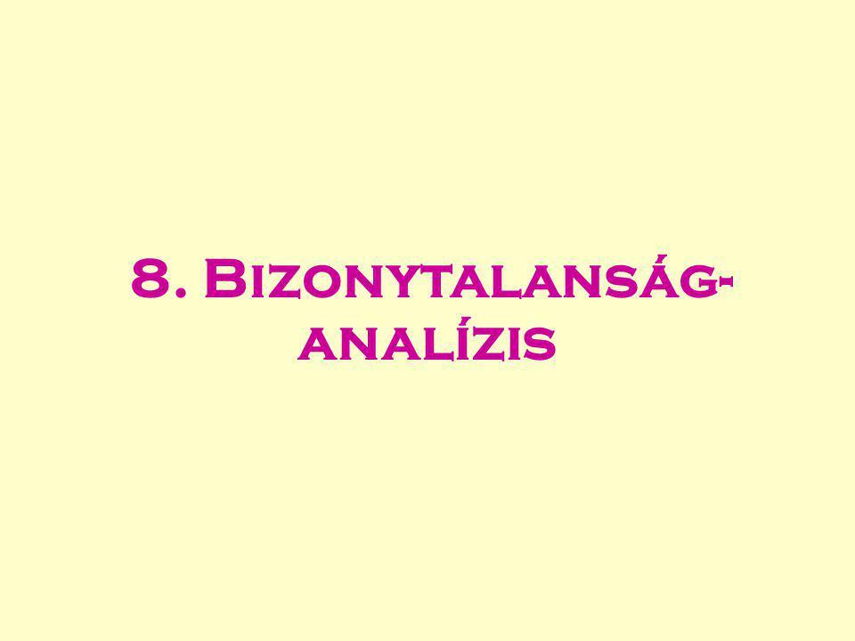 8. Bizonytalanság-analízis