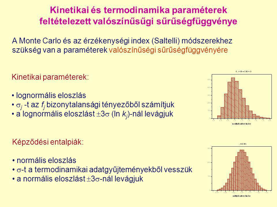 Kinetikai és termodinamika paraméterek feltételezett valószínűsűgi sűrűségfüggvénye