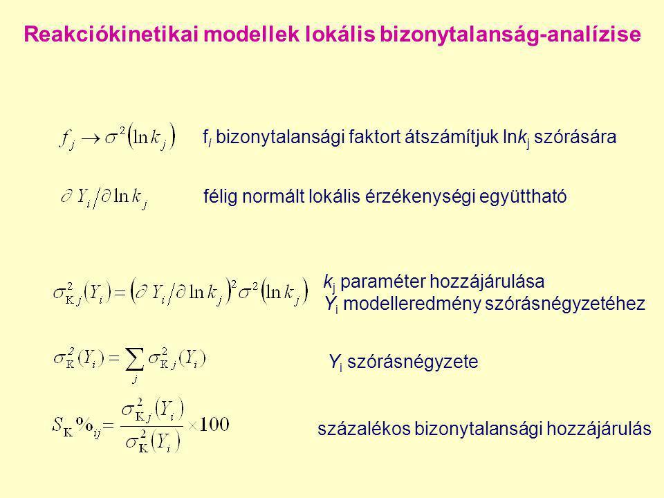 Reakciókinetikai modellek lokális bizonytalanság-analízise