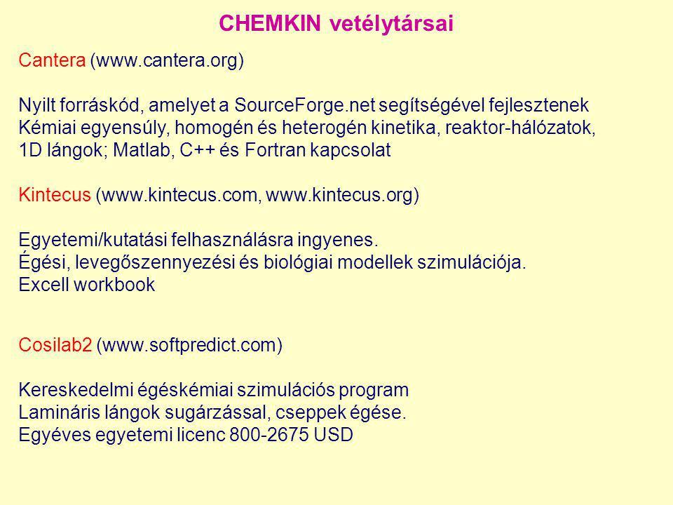 CHEMKIN vetélytársai Cantera (www.cantera.org)