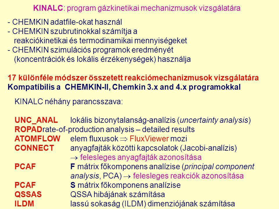 KINALC: program gázkinetikai mechanizmusok vizsgálatára