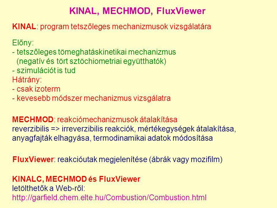 KINAL, MECHMOD, FluxViewer