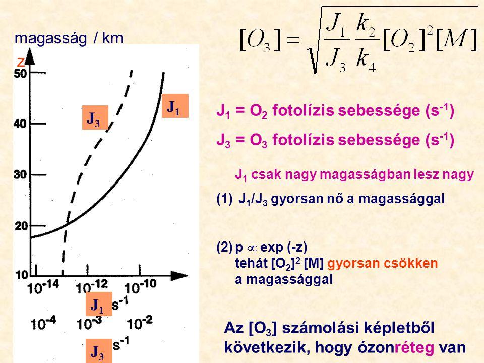J1 = O2 fotolízis sebessége (s-1) J3 = O3 fotolízis sebessége (s-1) J3