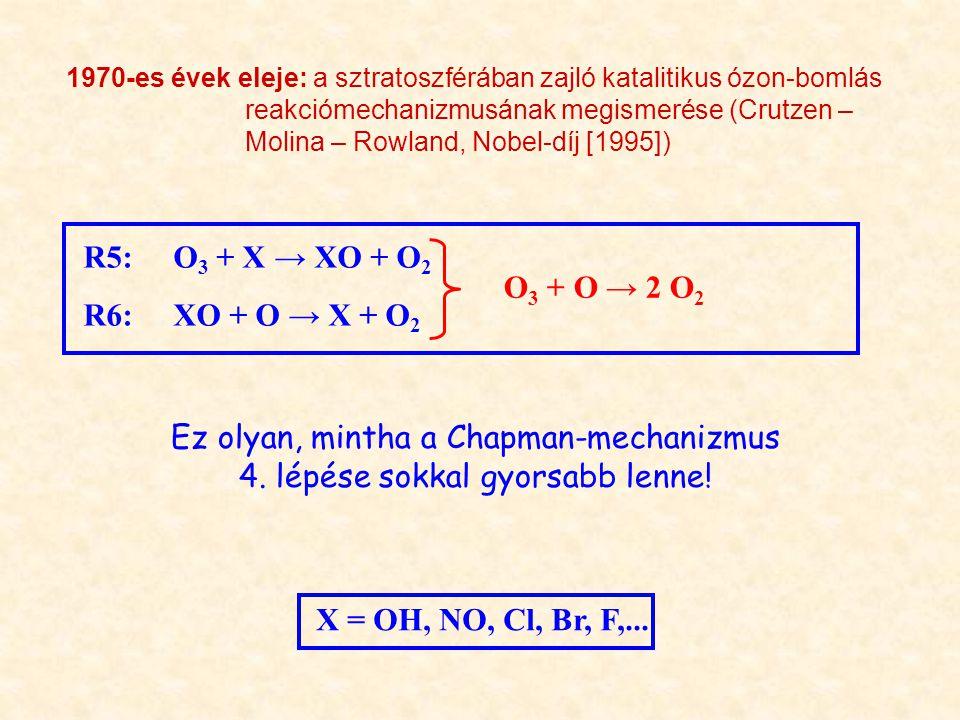 R5: O3 + X → XO + O2 R6: XO + O → X + O2 O3 + O → 2 O2