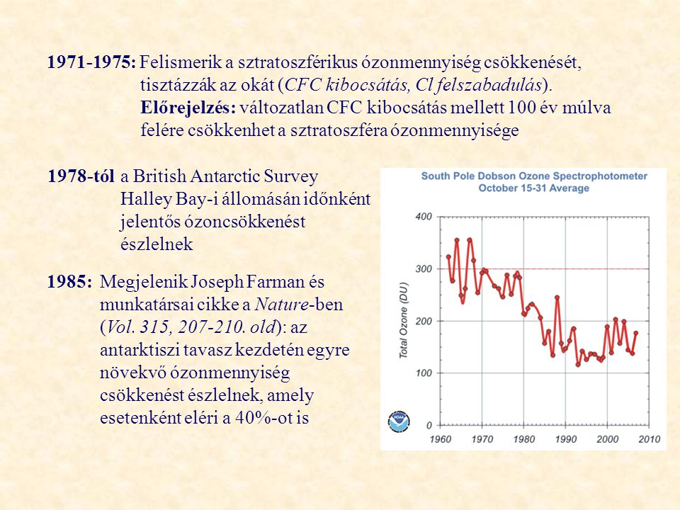 1971-1975: Felismerik a sztratoszférikus ózonmennyiség csökkenését, tisztázzák az okát (CFC kibocsátás, Cl felszabadulás). Előrejelzés: változatlan CFC kibocsátás mellett 100 év múlva felére csökkenhet a sztratoszféra ózonmennyisége