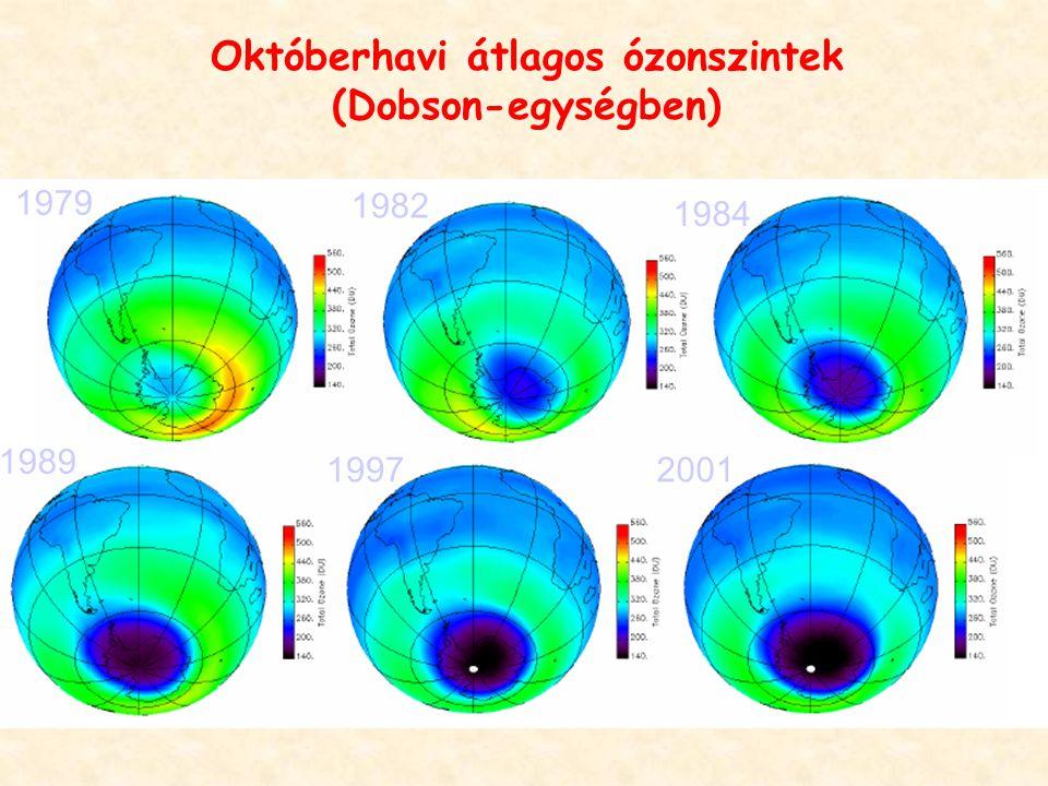 Októberhavi átlagos ózonszintek (Dobson-egységben)