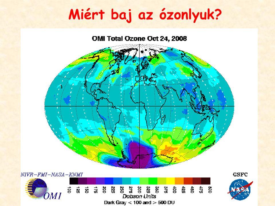 Miért baj az ózonlyuk