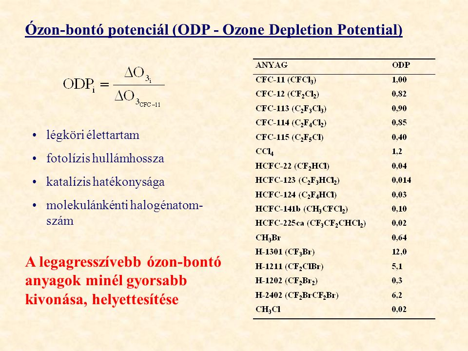 Ózon-bontó potenciál (ODP - Ozone Depletion Potential)