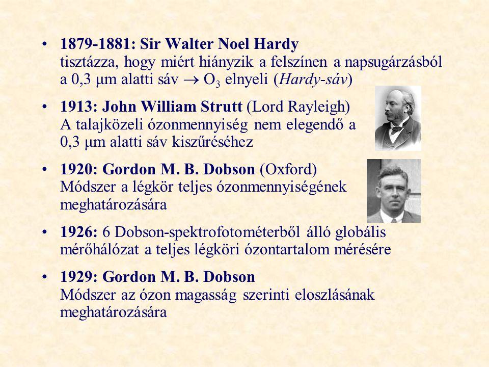 1879-1881: Sir Walter Noel Hardy tisztázza, hogy miért hiányzik a felszínen a napsugárzásból a 0,3 μm alatti sáv ® O3 elnyeli (Hardy-sáv)
