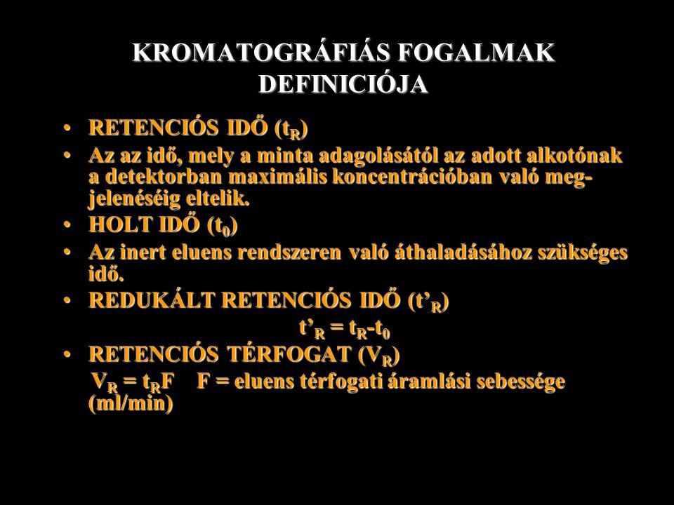 KROMATOGRÁFIÁS FOGALMAK DEFINICIÓJA