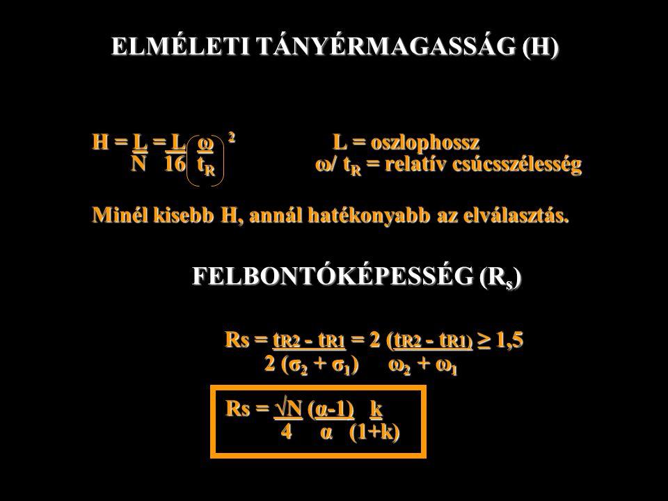 ELMÉLETI TÁNYÉRMAGASSÁG (H)
