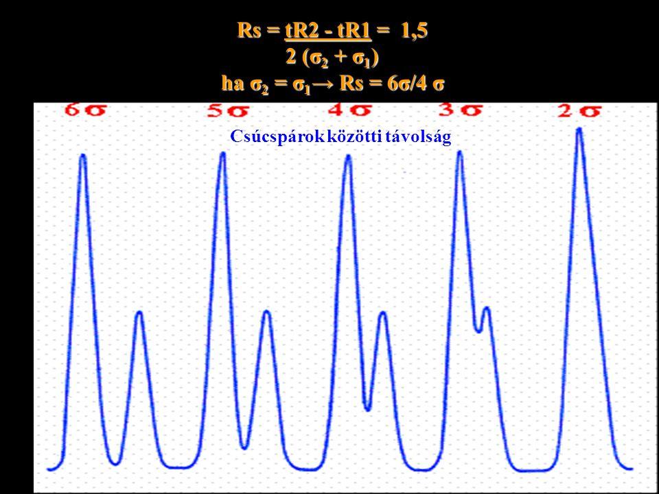 Rs = tR2 - tR1 = 1,5 2 (σ2 + σ1) ha σ2 = σ1→ Rs = 6σ/4 σ