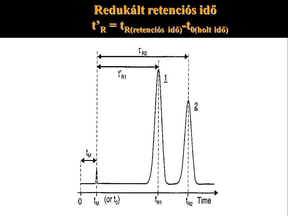 Redukált retenciós idő t'R = tR(retenciós idő)-t0(holt idő)