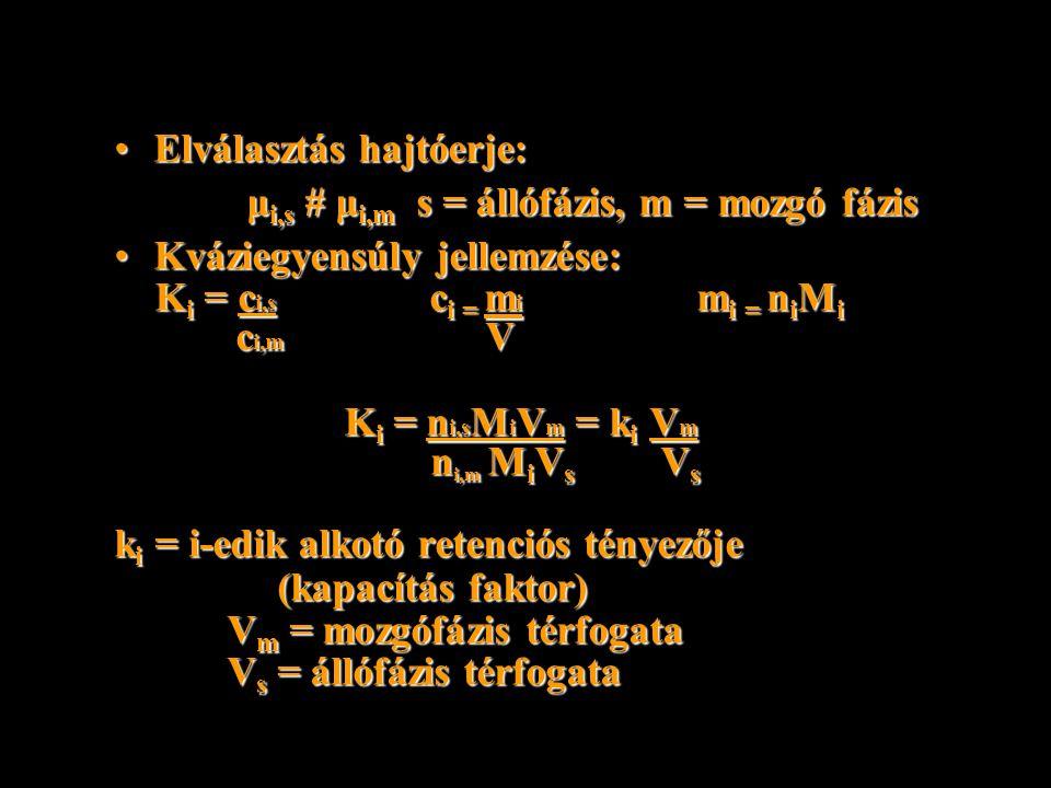 Elválasztás hajtóerje: μi,s # μi,m s = állófázis, m = mozgó fázis