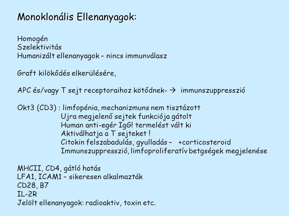 Monoklonális Ellenanyagok: