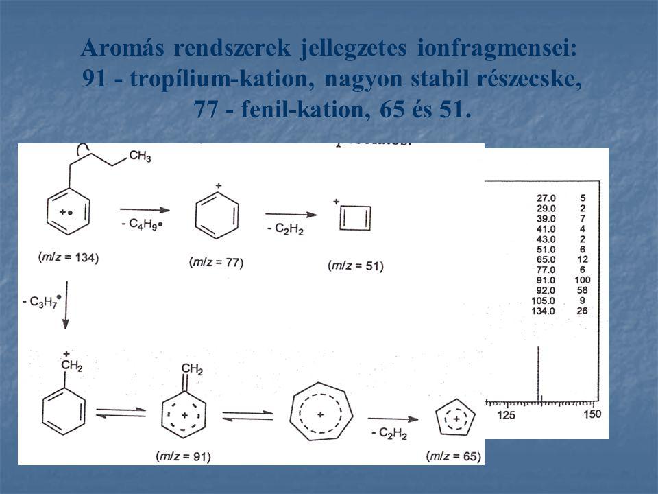 Aromás rendszerek jellegzetes ionfragmensei: 91 - tropílium-kation, nagyon stabil részecske, 77 - fenil-kation, 65 és 51.
