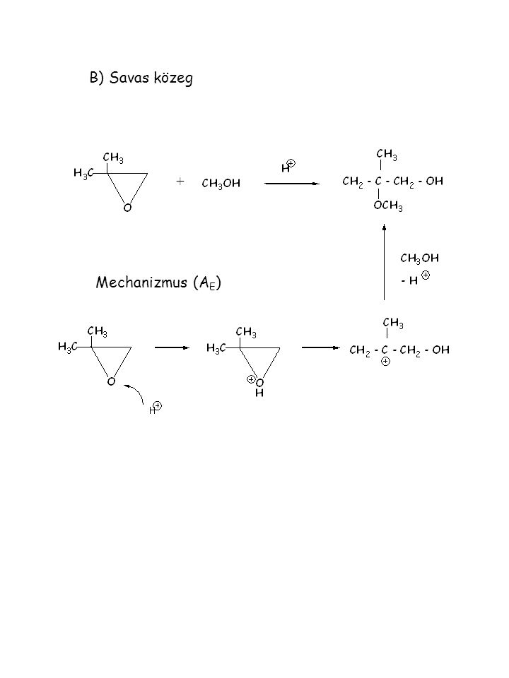 B) Savas közeg + Mechanizmus (AE)