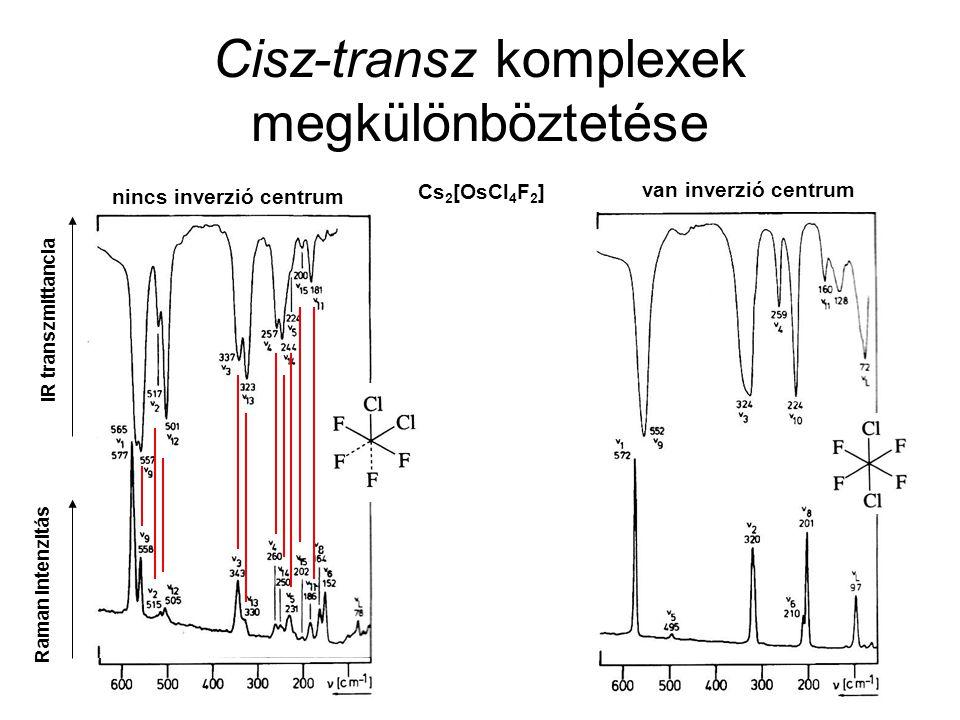 Cisz-transz komplexek megkülönböztetése