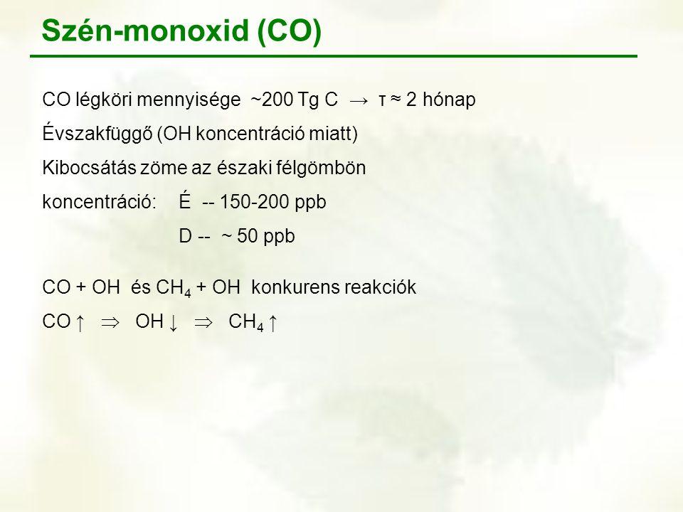 Szén-monoxid (CO) CO légköri mennyisége ~200 Tg C → τ ≈ 2 hónap