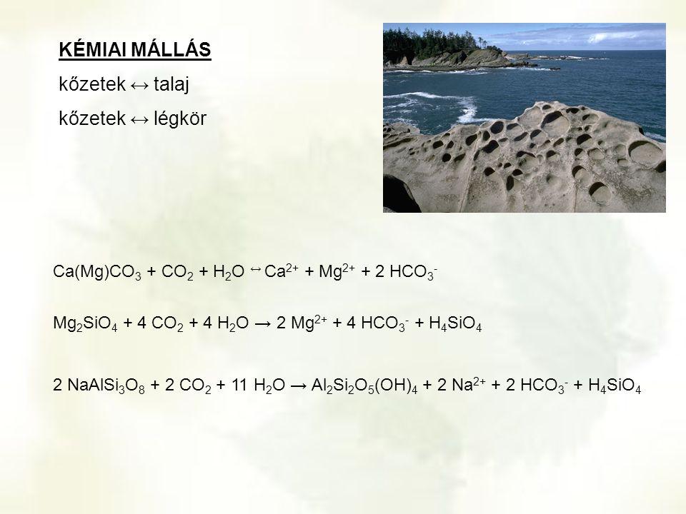 KÉMIAI MÁLLÁS kőzetek ↔ talaj kőzetek ↔ légkör