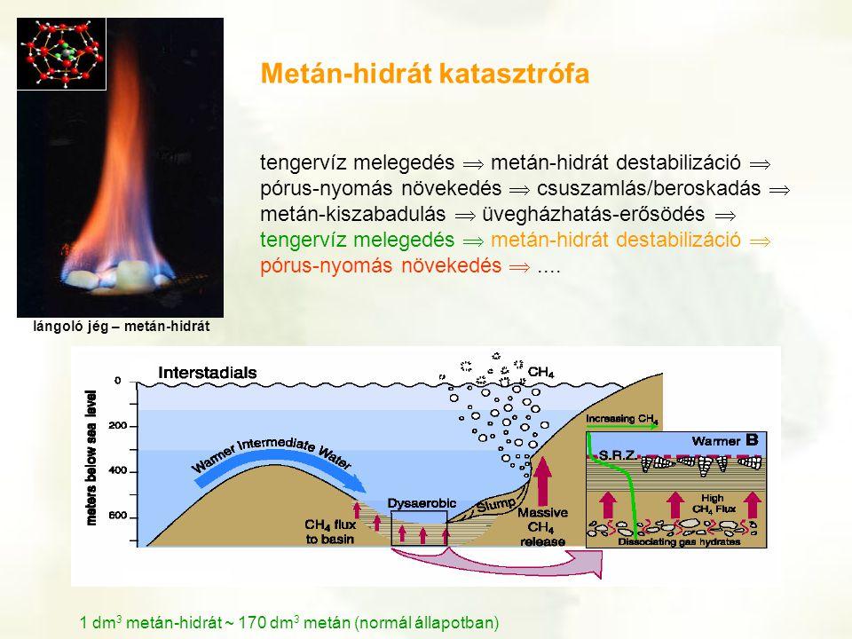 lángoló jég – metán-hidrát