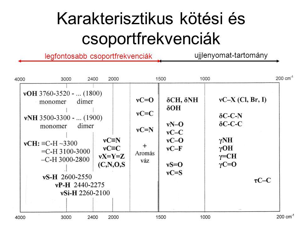Karakterisztikus kötési és csoportfrekvenciák