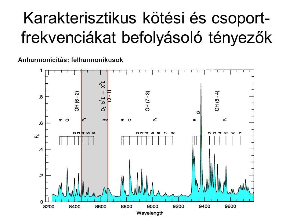 Karakterisztikus kötési és csoport-frekvenciákat befolyásoló tényezők