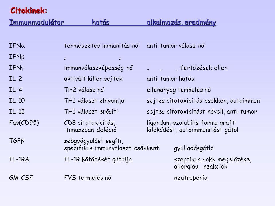 Citokinek: Immunmodulátor hatás alkalmazás, eredmény