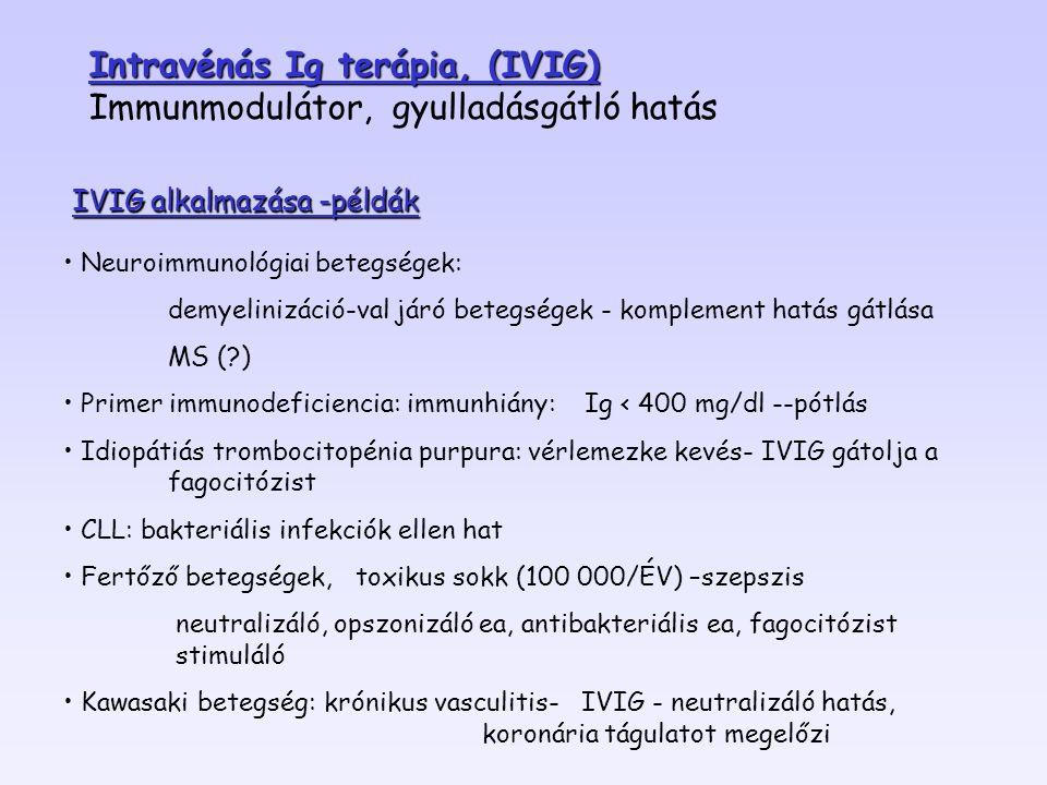 Intravénás Ig terápia, (IVIG) Immunmodulátor, gyulladásgátló hatás